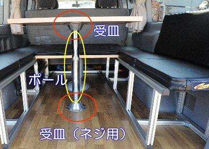 テーブルポールセットの組み合わせ