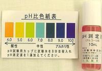 PH試薬液