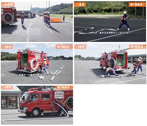 【DVD】レベルアップ消防操法 ポンプ車編【画像3】