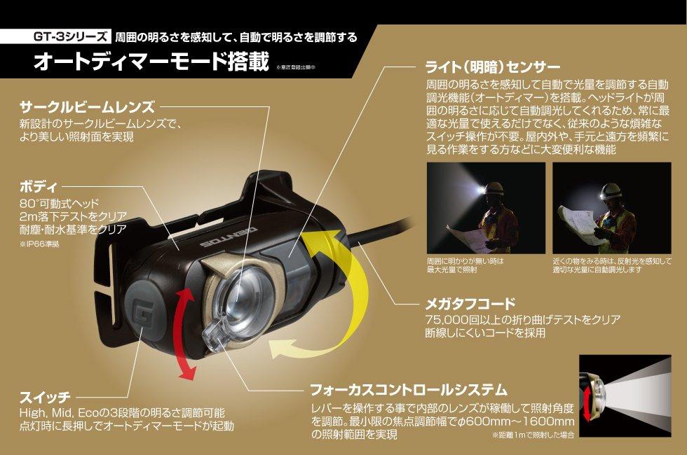 ジェントスヘッドライト GT-301D GENTOS【画像3】