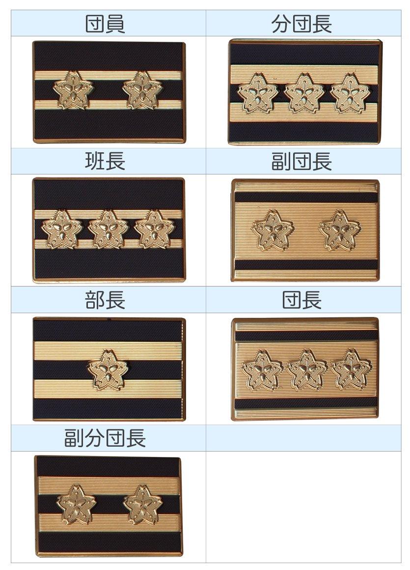 消防団員樹脂製階級章3.0×4.5センチ【画像3】