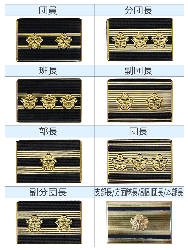 消防団員金属製階級章ピン式【画像3】