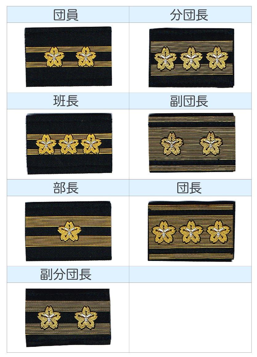 消防団員布製階級章3.0×4.5センチ【画像3】