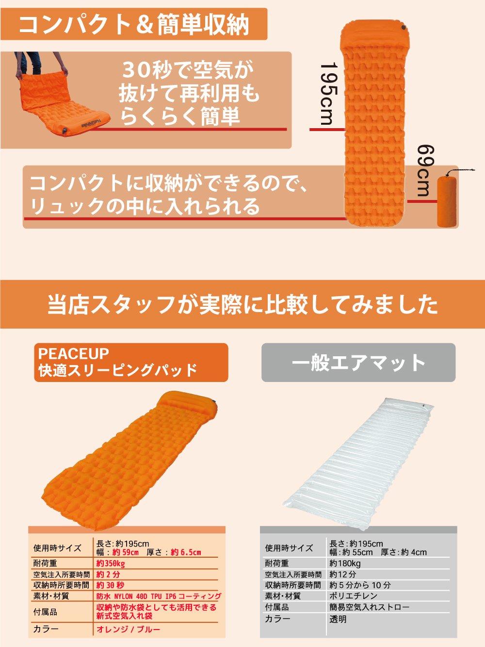 【3日間安心】SAFETY FIRST 最新版 防災セット 一人用 命を守る 46点【画像19】