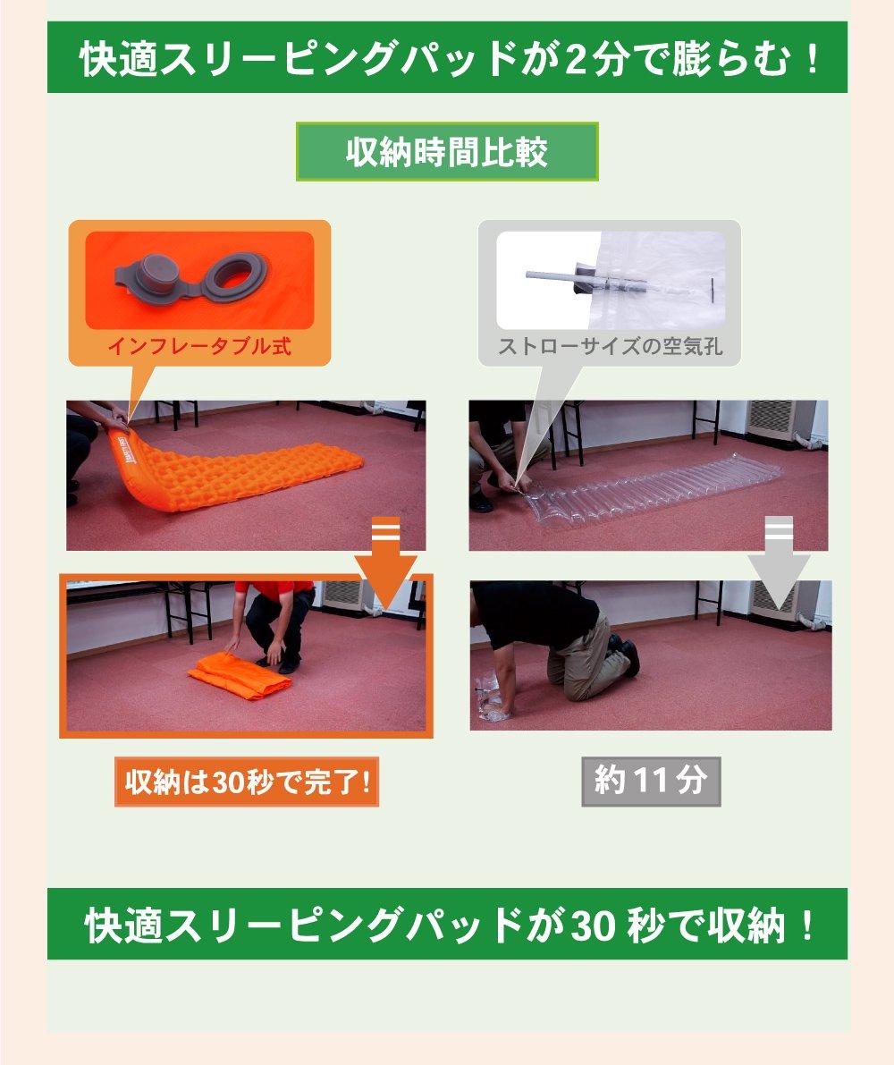【3日間安心】SAFETY FIRST 最新版 防災セット 一人用 命を守る 46点【画像20】