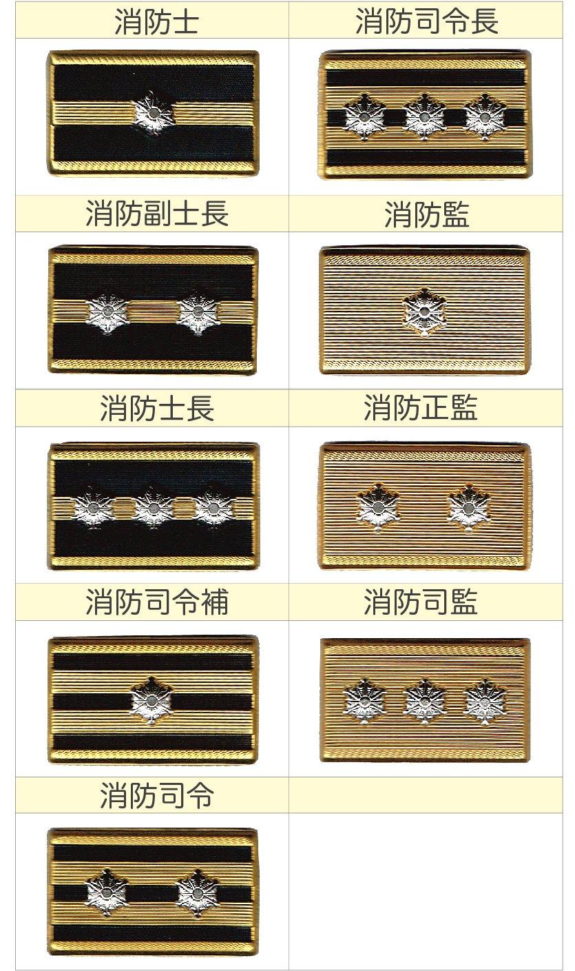 消防吏員用樹脂階級章:2【画像3】