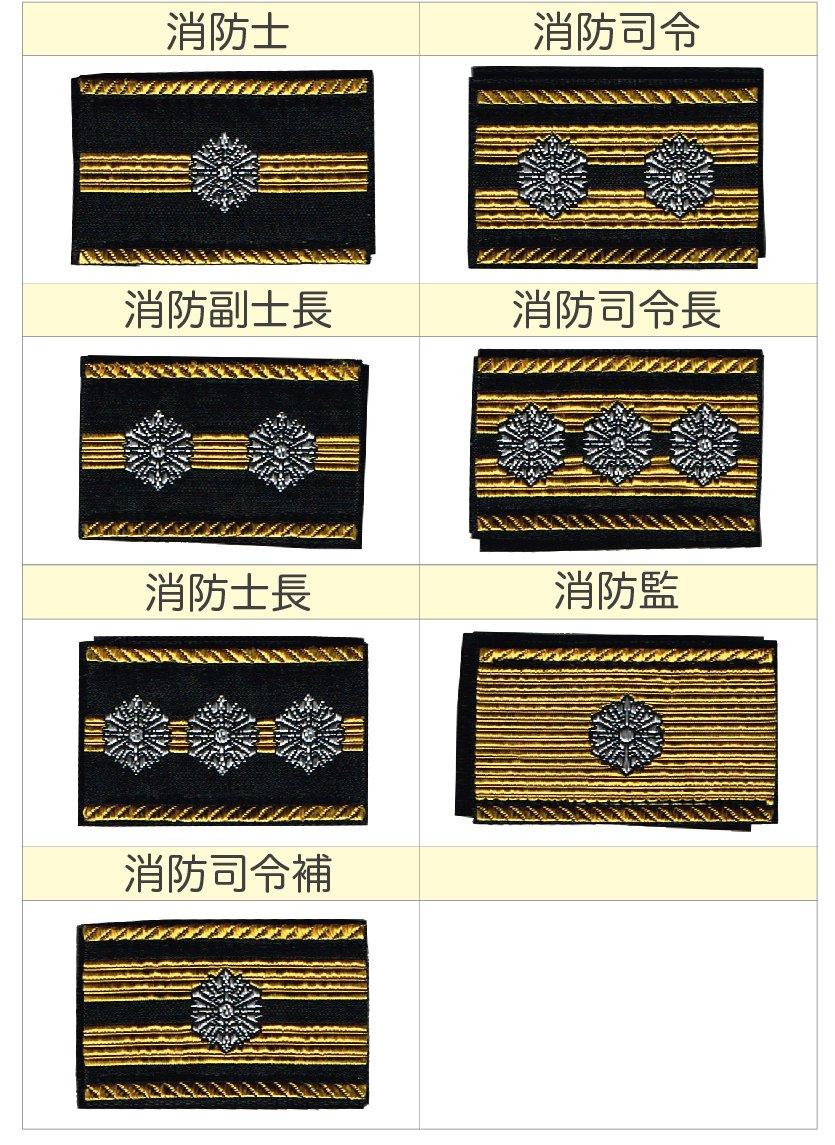 消防吏員用布製階級章:3【画像3】