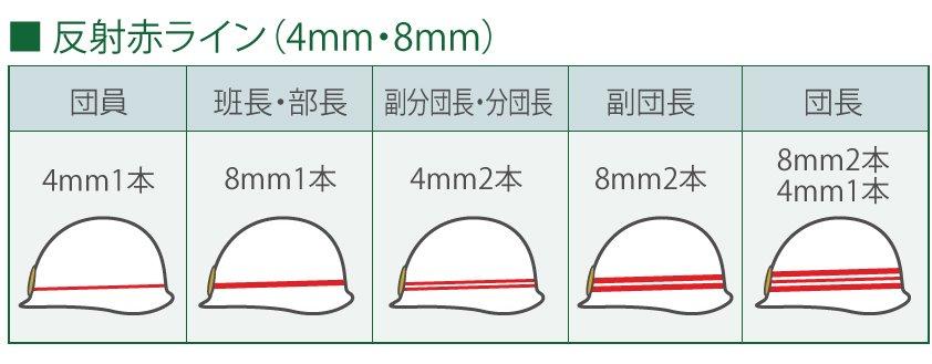 ヘルメット用前章・反射赤ライン 単品販売【画像3】