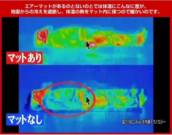 【空気入れ付】コンパクトエアーベッド 日本製 簡便エアーマット【画像4】