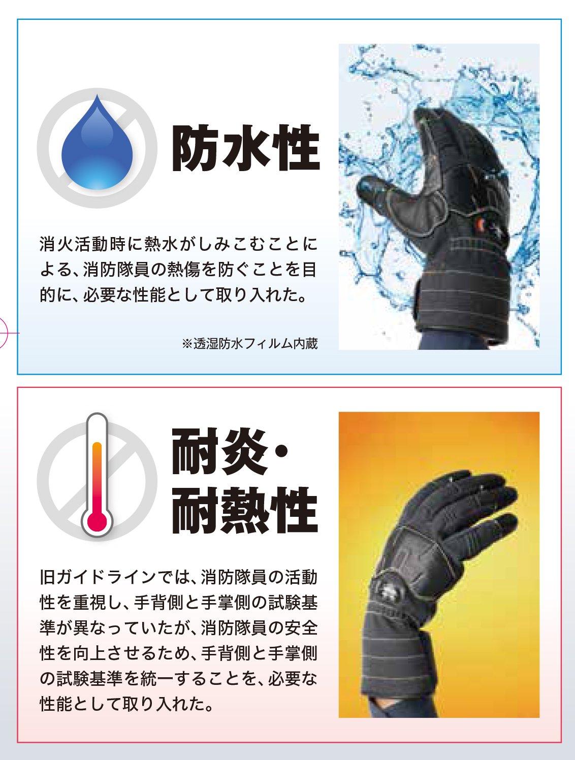 シモン 防火手袋 KG-180 【新ガイドライン対応】【画像2】