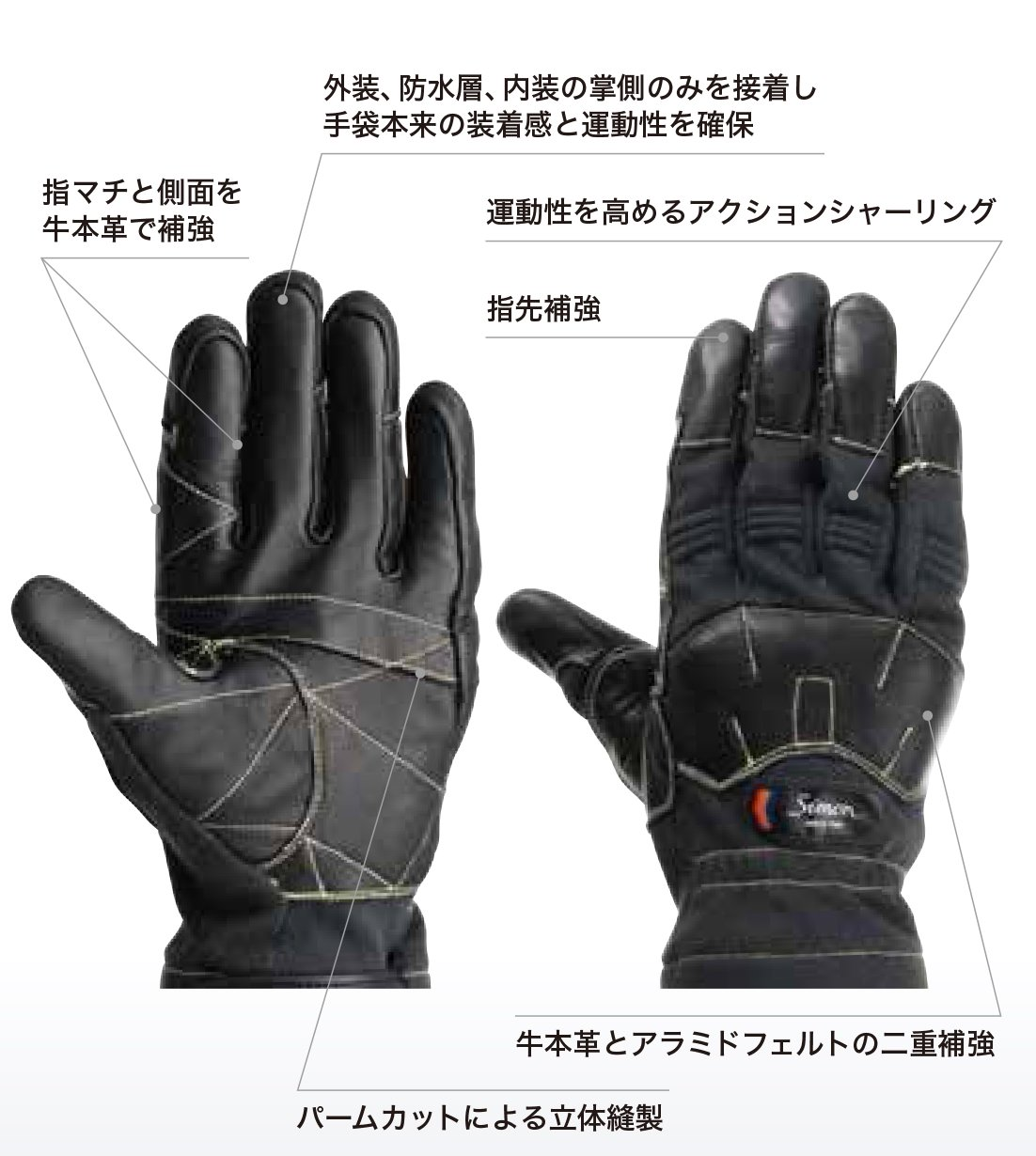 シモン 防火手袋 KG-180 【新ガイドライン対応】【画像3】