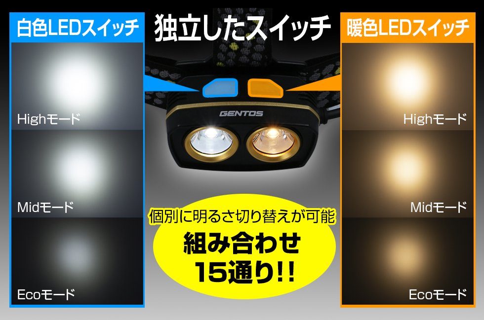 Soldiosシリーズ SDH-333H  GENTOS ジェントスヘッドライト【画像2】