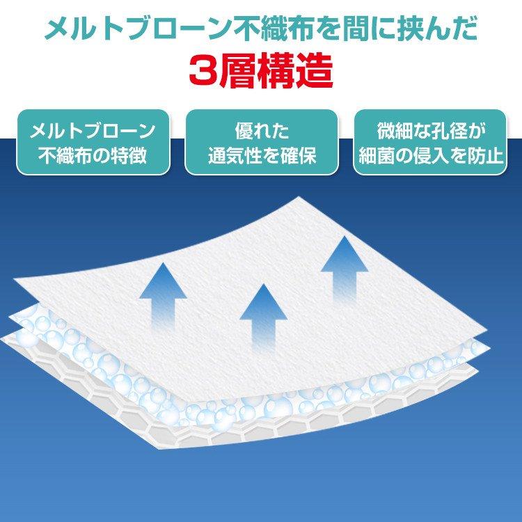 3層構造 マスク取り換えシート 40枚入/箱 個装タイプ テープ付き (日本語パッケージ) 【画像6】