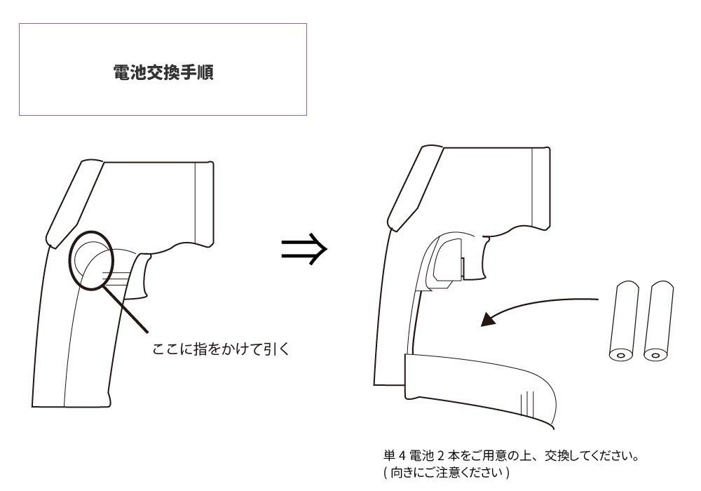 1秒検温 非接触型体温計 【日本語説明書付・1年保証】【画像5】