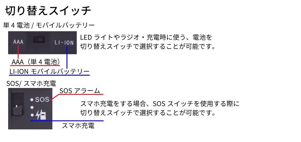 防災ラジオ ライト エマージェンシー 全6色 防水 多機能 LEDライト【画像13】