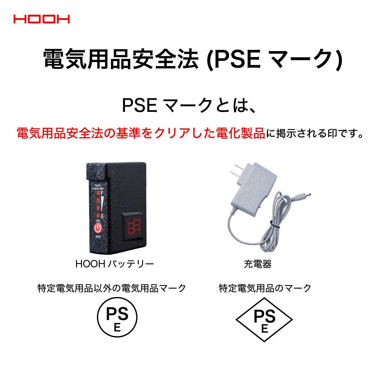 快適ウェア用バッテリー(大容量6700mAh)・快適ウェア用充電器 【画像8】