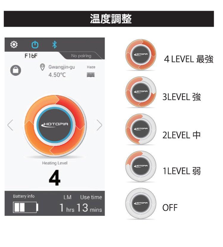 HOTOPIA(ホットピア)専用バッテリー【画像6】