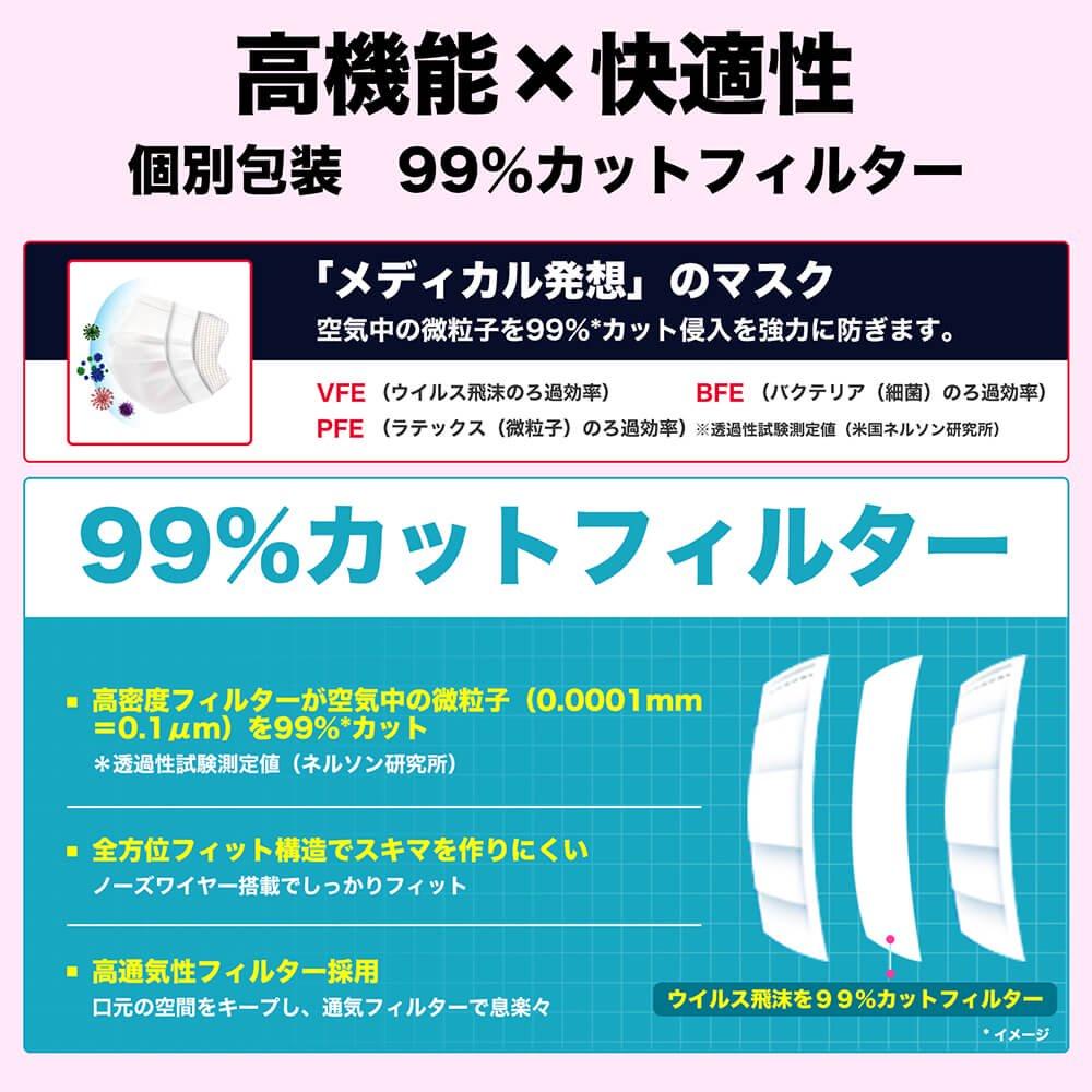 suppina 個包装マスク 大人用 50枚入【画像3】