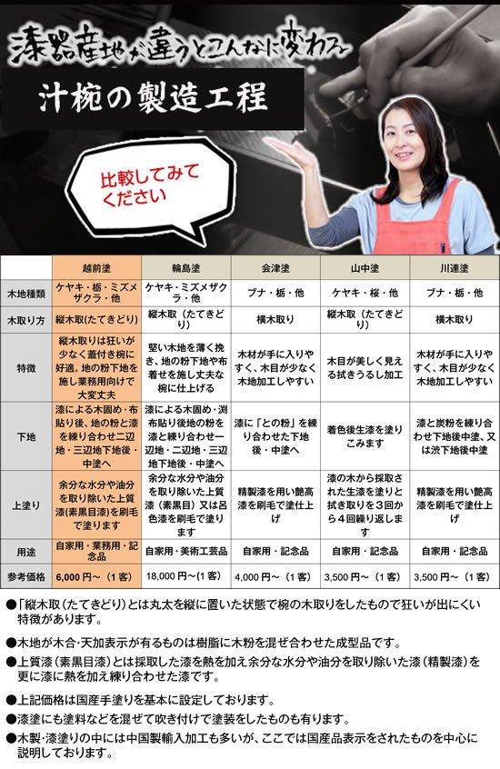 栗木目汁椀 吟溜内黒 日本製 送料無料 写真その1