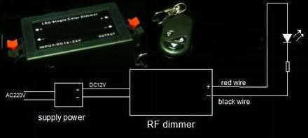 RF Remote Control LED Single Color Dimmer