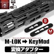 【LayLax】M-LOK変換Keymodアダプター S(ショート)77mm