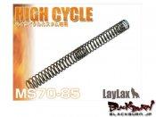 【LayLax】ハイサイクルカスタム専用 NON-LINERスプリング MS70-85