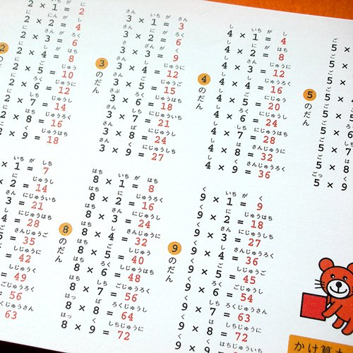 かけ算九九表/お勉強カード