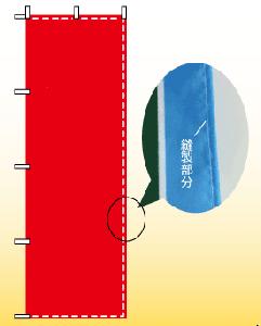 三辺三巻縫製補強(のぼり旗の3辺補強)