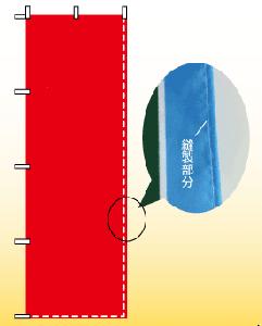 L字三巻縫製補強(のぼり旗の2辺補強)