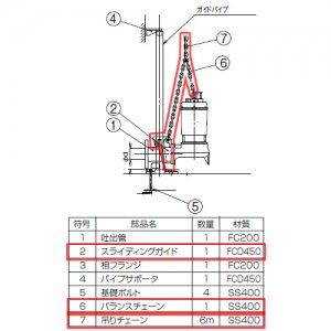テラル SVC スライディングガイド1個 バランスチェーン1個 吊りチェーン1個 シャックル3個